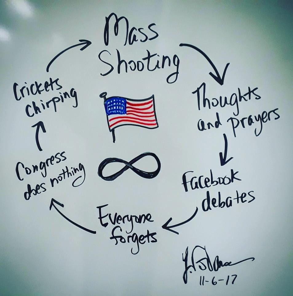 School Shooting Because Of Video Games: School Shooting, Blame Video Games, Again…